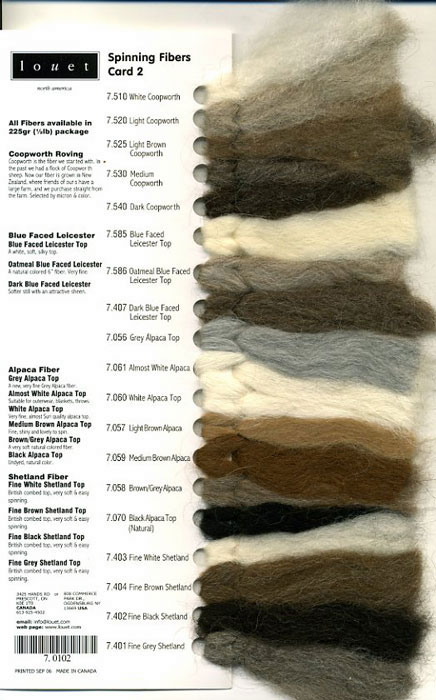 Spinning Fibers 2, Wool and Alpaca - Click Image to Close